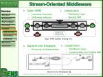 stream oriented middleware