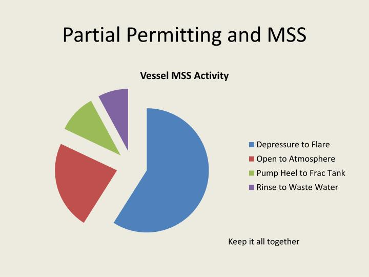 Partial Permitting and MSS