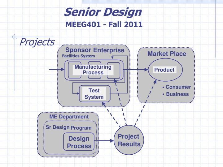 Senior Design