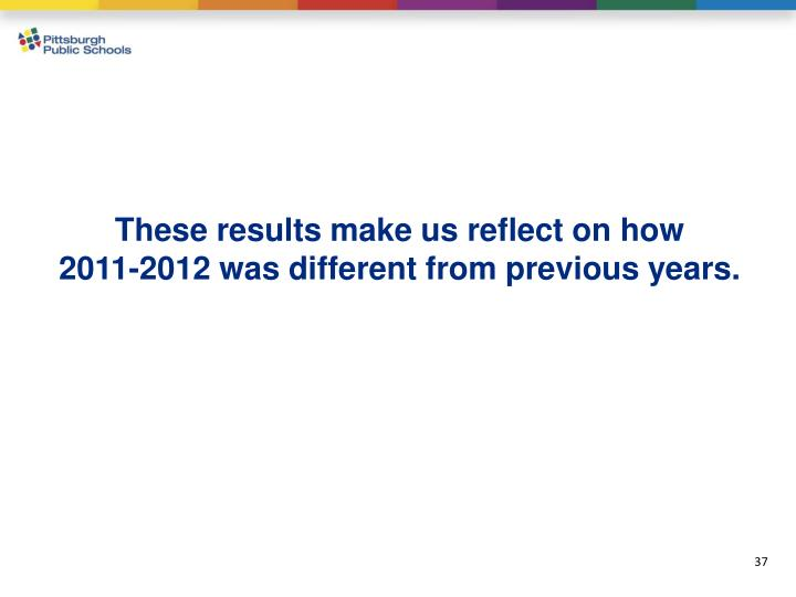 These results make us reflect on how