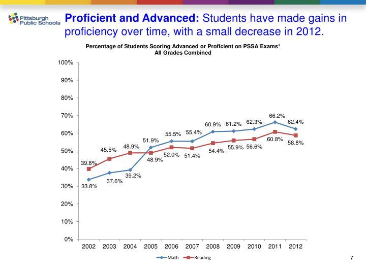 Proficient and Advanced: