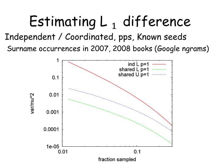Estimating L