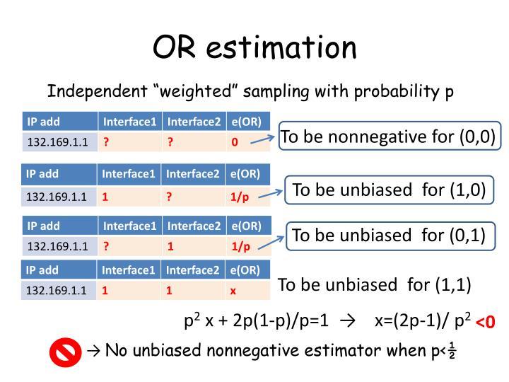OR estimation
