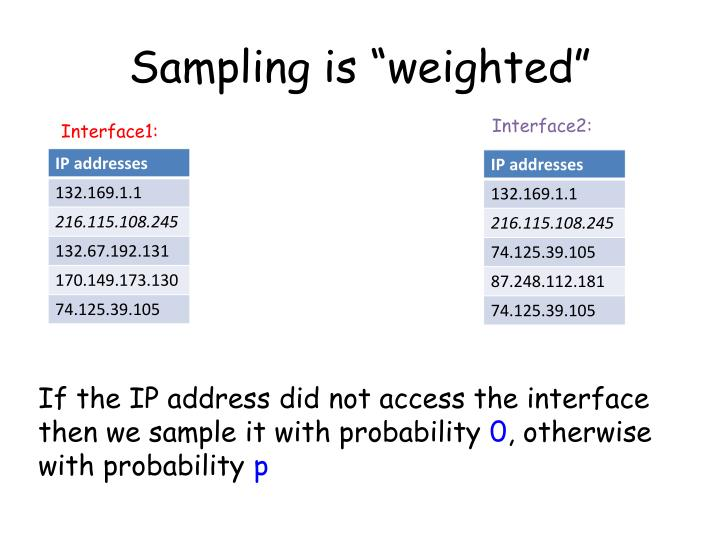 """Sampling is """"weighted"""""""