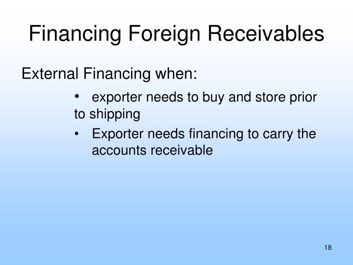 Financing Foreign Receivables