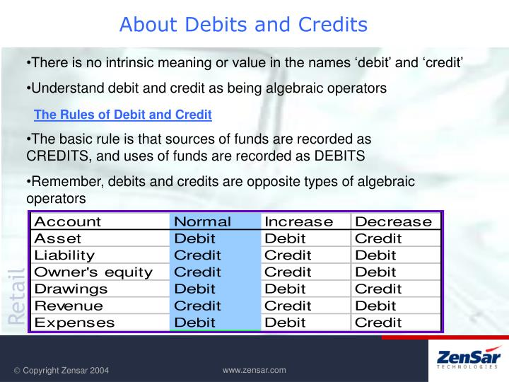 About Debits and Credits