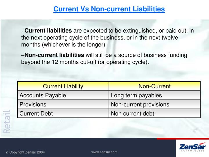 Current Vs Non-current Liabilities