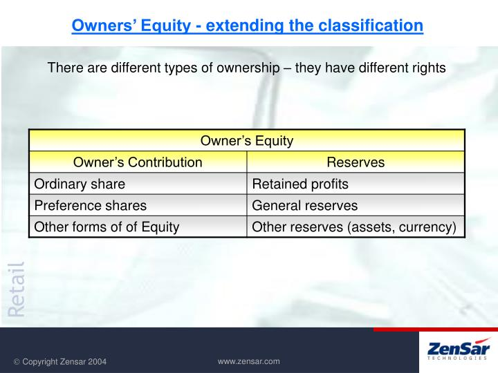 Owners' Equity - extending the classification