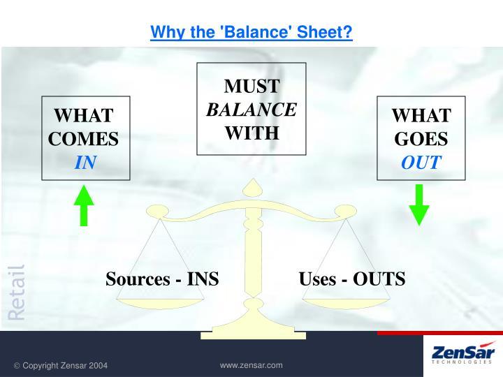 Why the 'Balance' Sheet?