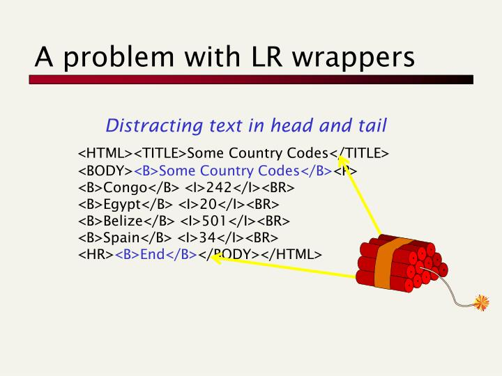 A problem with LR wrappers