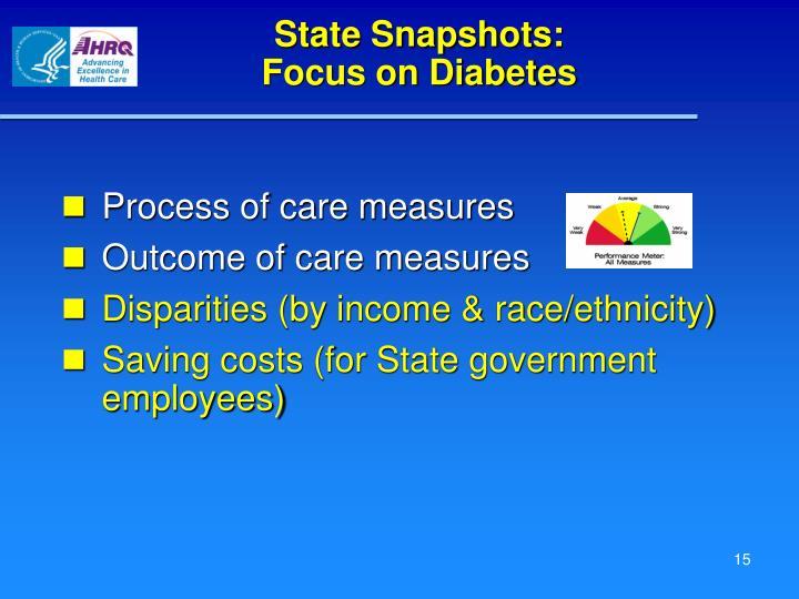 State Snapshots: