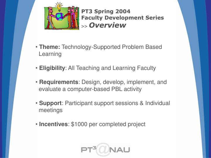 PT3 Spring 2004