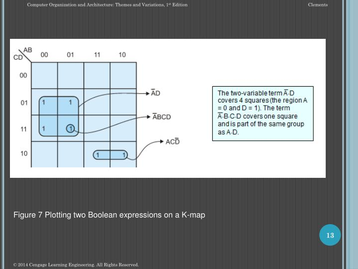 Figure 7 Plotting two Boolean expressions on a K-map