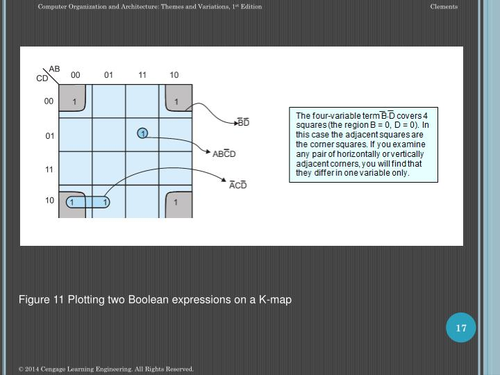Figure 11 Plotting two Boolean expressions on a K-map