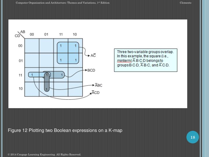 Figure 12 Plotting two Boolean expressions on a K-map