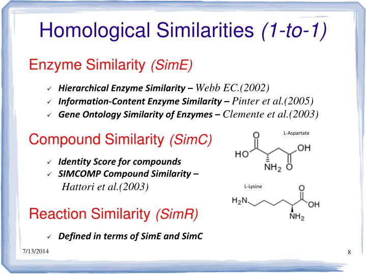 Homological Similarities