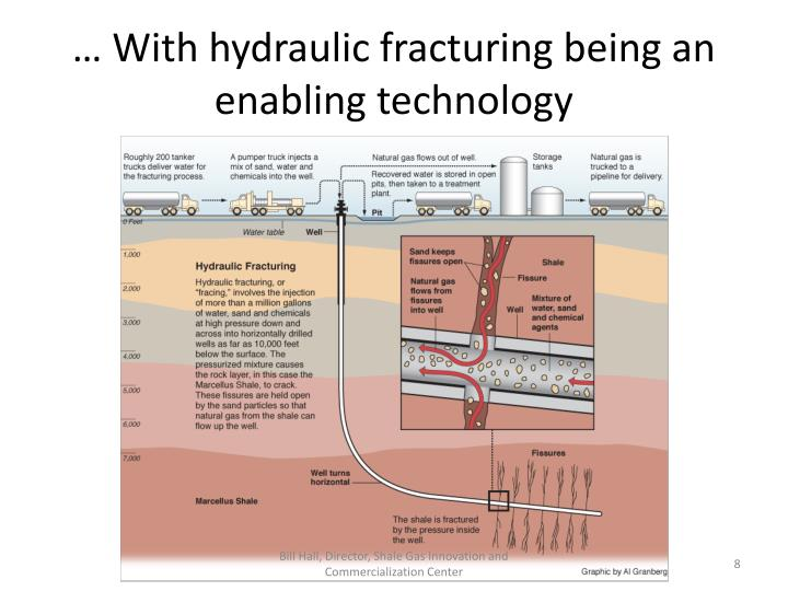 fracking the shale formation Here we describe the seven major us shale plays and  gion is good for fracking, and wells typically cost $65 to  gas formations at depths of 11,000 to 15,000.