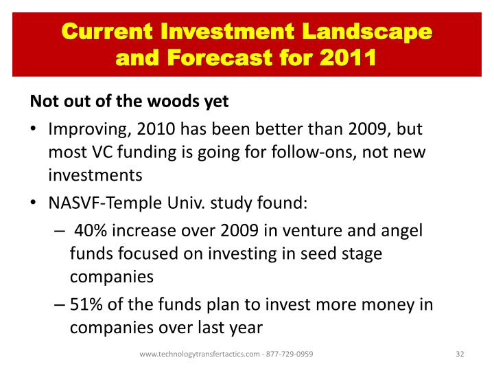 Current Investment Landscape