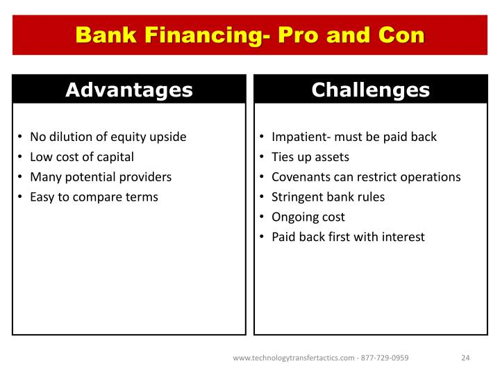 Bank Financing- Pro and Con