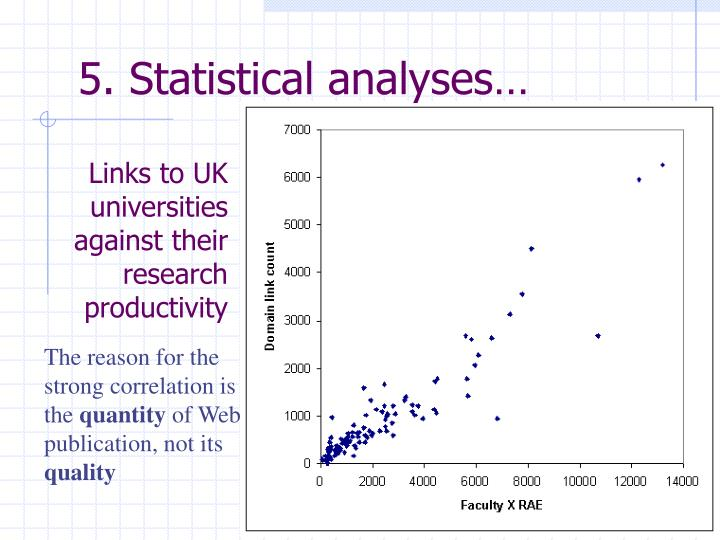 Links to UK universities against their research productivity