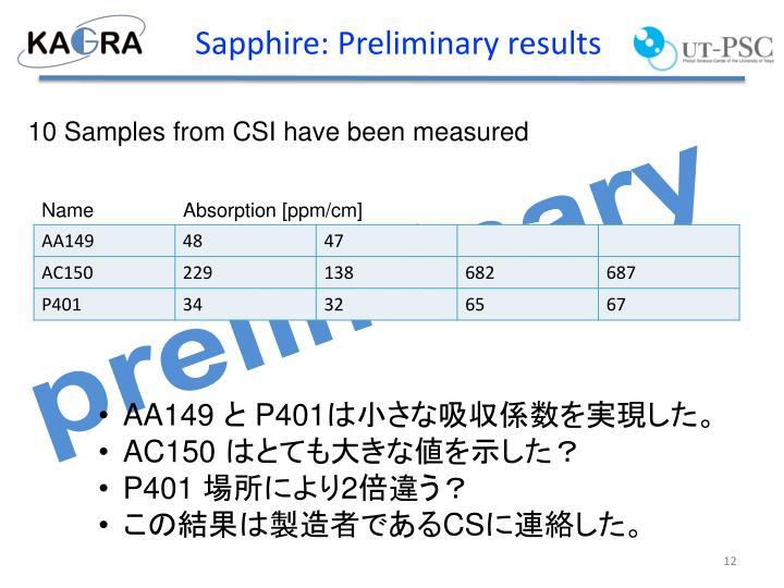 Sapphire: Preliminary results