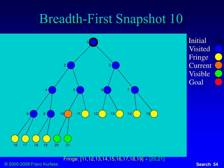 Breadth-First Snapshot 10