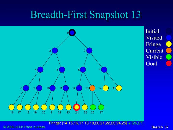Breadth-First Snapshot 13