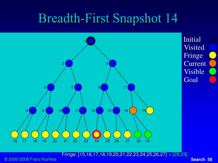 Breadth-First Snapshot 14