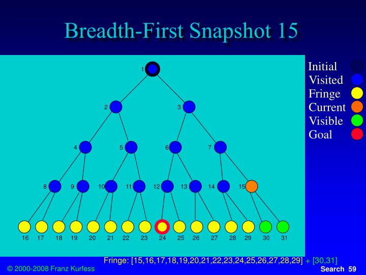 Breadth-First Snapshot 15