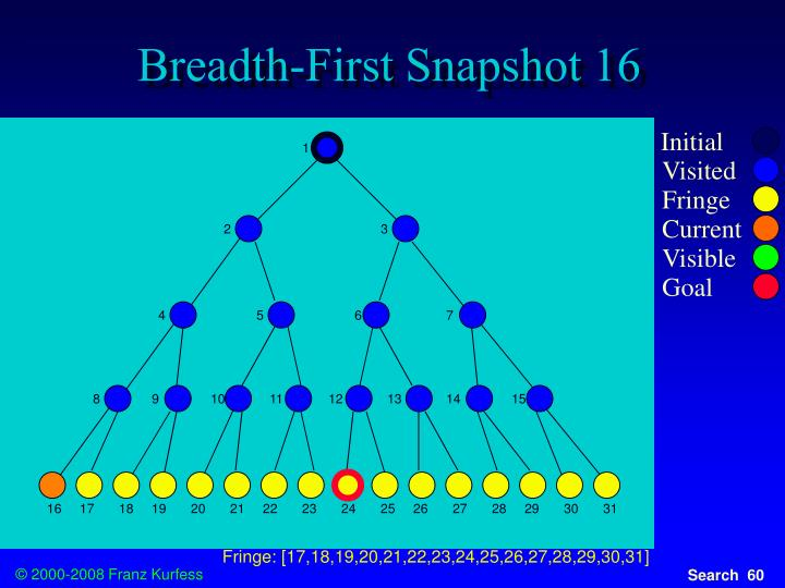 Breadth-First Snapshot 16