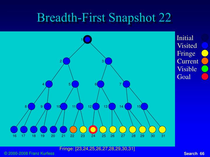 Breadth-First Snapshot 22