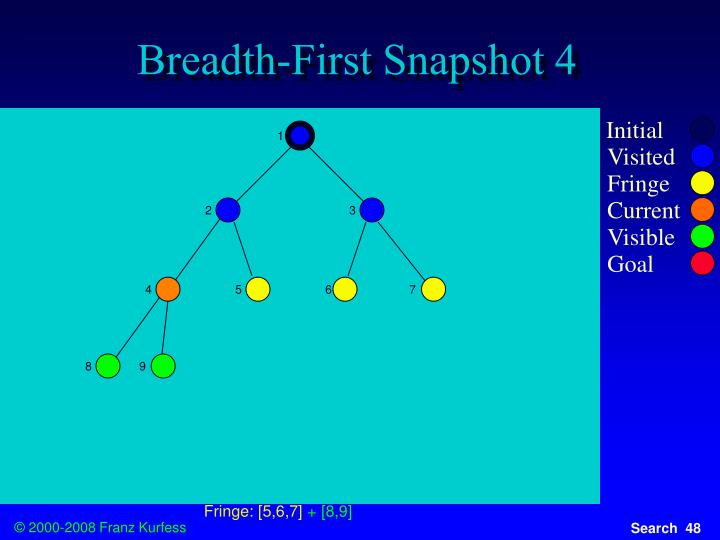 Breadth-First Snapshot 4