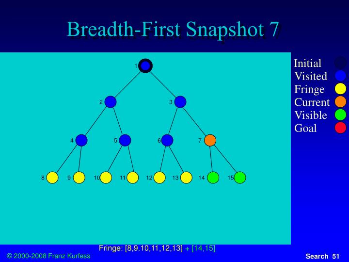 Breadth-First Snapshot 7