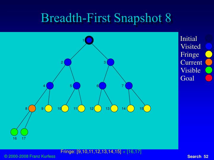 Breadth-First Snapshot 8