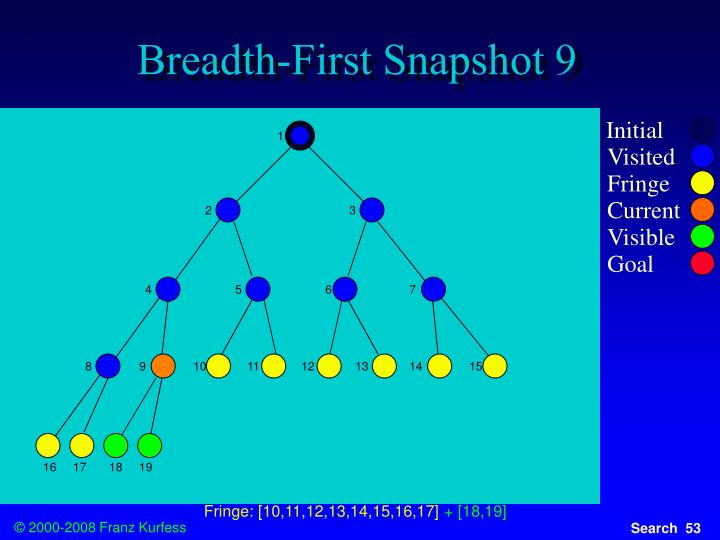 Breadth-First Snapshot 9