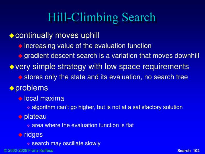 Hill-Climbing Search