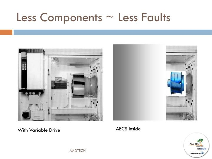 Less Components ~