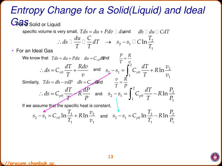 Entropy Change for a Solid(Liquid) and Ideal Gas