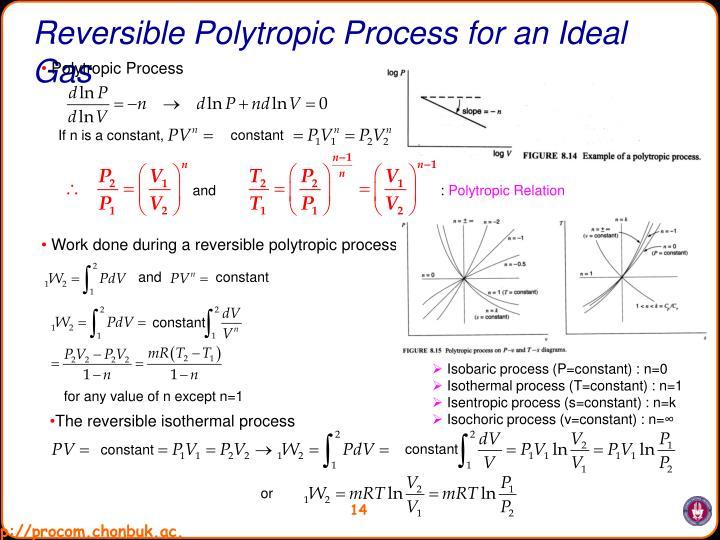 Reversible Polytropic Process for an Ideal Gas