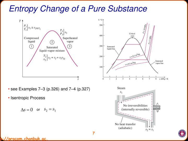 Entropy Change of a Pure Substance
