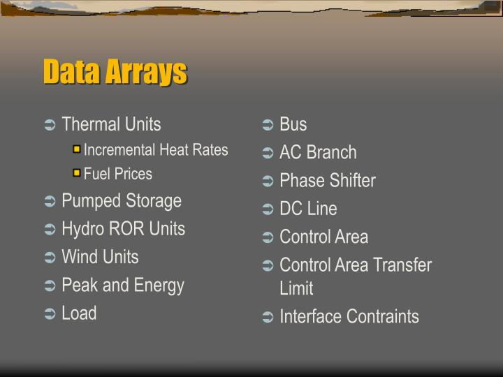 Thermal Units
