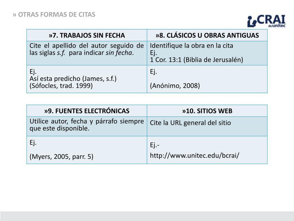 Ppt Elaboración De Citas Y Referencias Bibliográficas Con