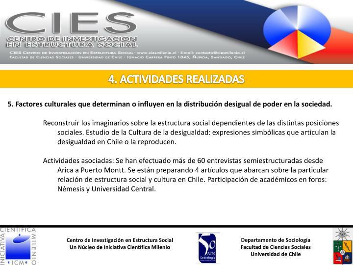 4. ACTIVIDADES REALIZADAS
