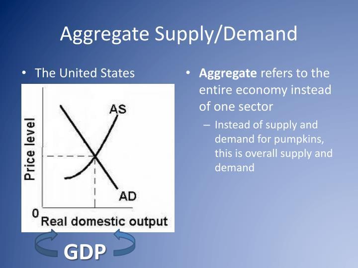 Aggregate Supply/Demand