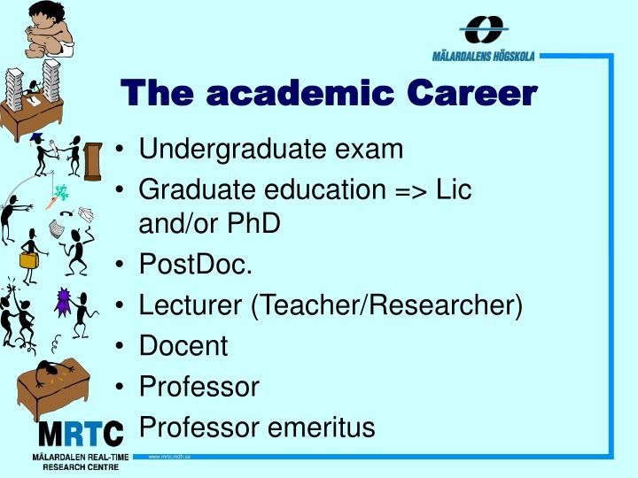 Undergraduate exam
