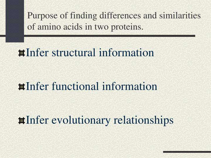 Purpose of finding differences and similarities of amino acids in two proteins.
