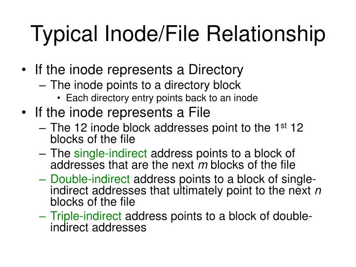 Typical Inode/File Relationship