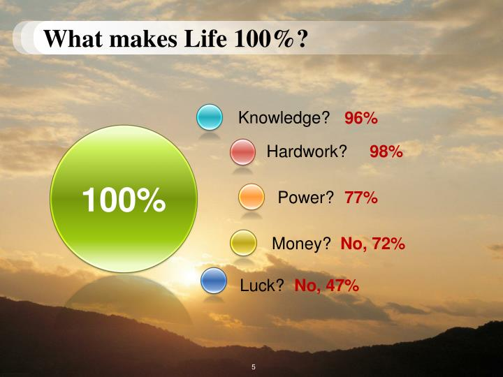 What makes Life 100%?