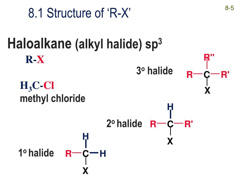 Ppt Chpt 8 Alkyl Halides Amp Radical Rx S Powerpoint