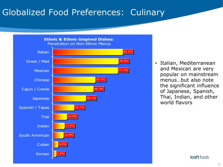 food preferences Annu rev nutr 199919:41-62 development of food preferences birch ll(1)  author information: (1)department of human development and family studies,.